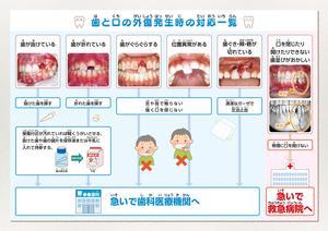 2018Trauma_of_the_teeth_2.jpg